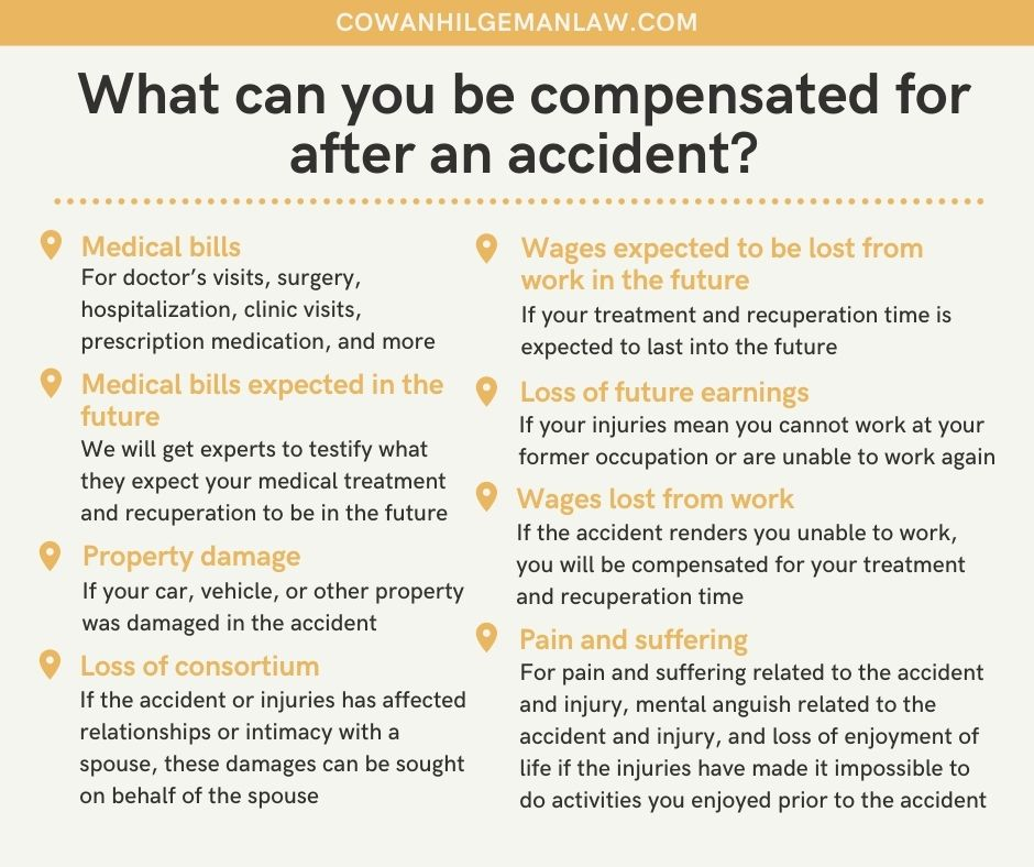 What can you be compensated for after an accident?